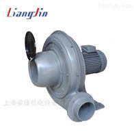 7.5KWTB150L-10供暖透浦式鼓风机