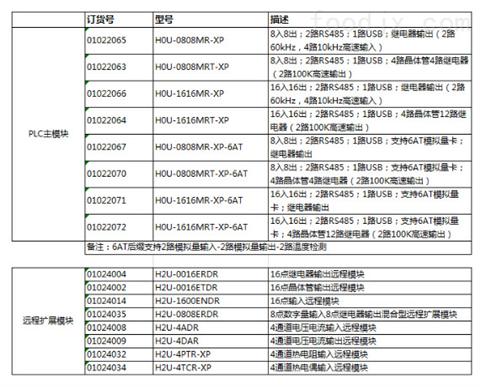 汇川H0U系列可编程文本显示器 汇川PLC