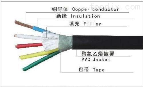 偃师市硅橡胶计算机电缆YGG-4*1.5