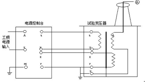 LYYD-200KV便携式高压试验变压器