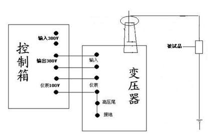 LYYD-300KV交直流耐压发生器