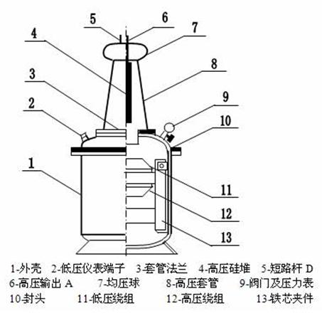 YDQSF6充气式高压试验变压器