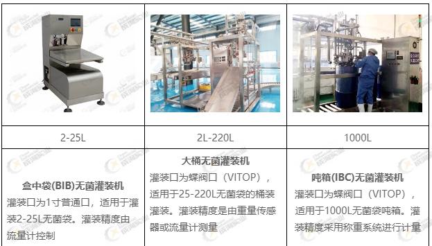 刺梨加工生产线7.jpg