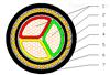 DHⅣ-YJV32-0.6/1kV 3×240钢丝铠装耐寒电缆